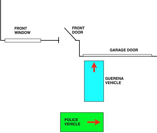 Guerena Diagram